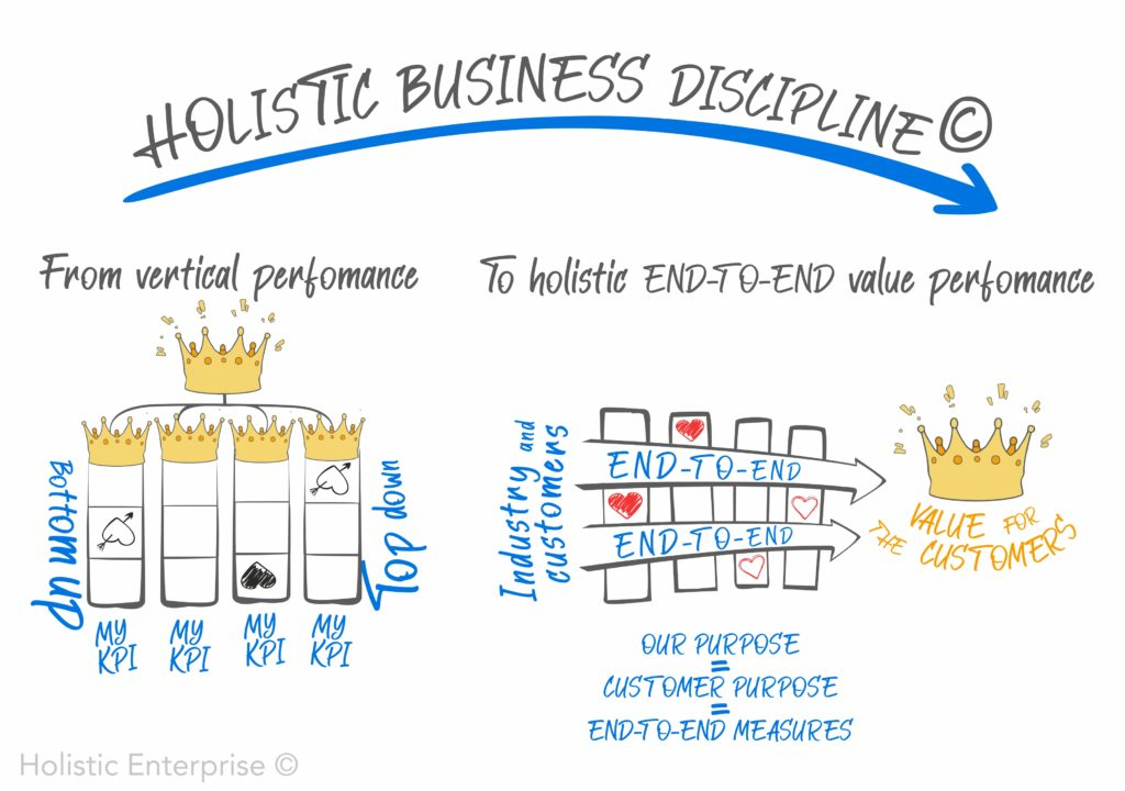 Difference between holistic and traditional business discipline