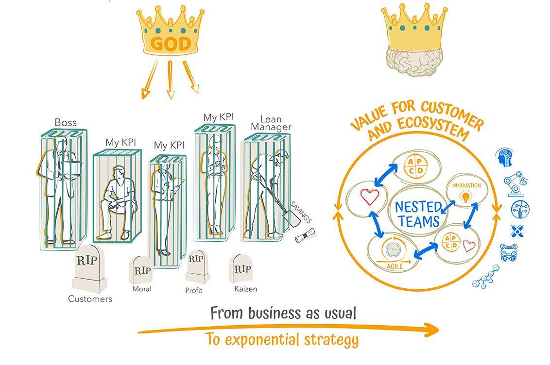 Holistic Business Discipline www.theholisticenterprise.com